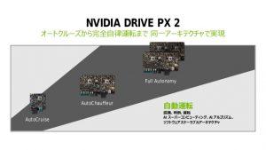 2016nov22-gdlc02-nvidia-6-638
